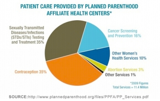Planned-Parenthood-Patient-Care
